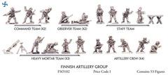 Finnish Artillery Group - Gun, Artillery