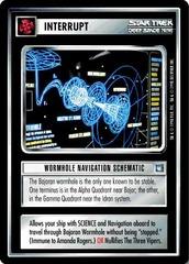 Wormhole Navigation Schematic