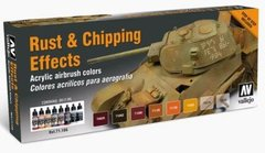 Rust & Chipping Effects, Val71186