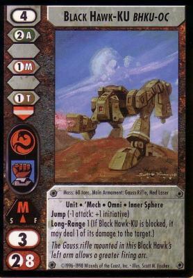 Black Hawk-KU (BHKU-OC)